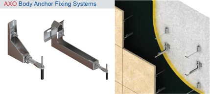 axo-body-anchor-fixing-systems
